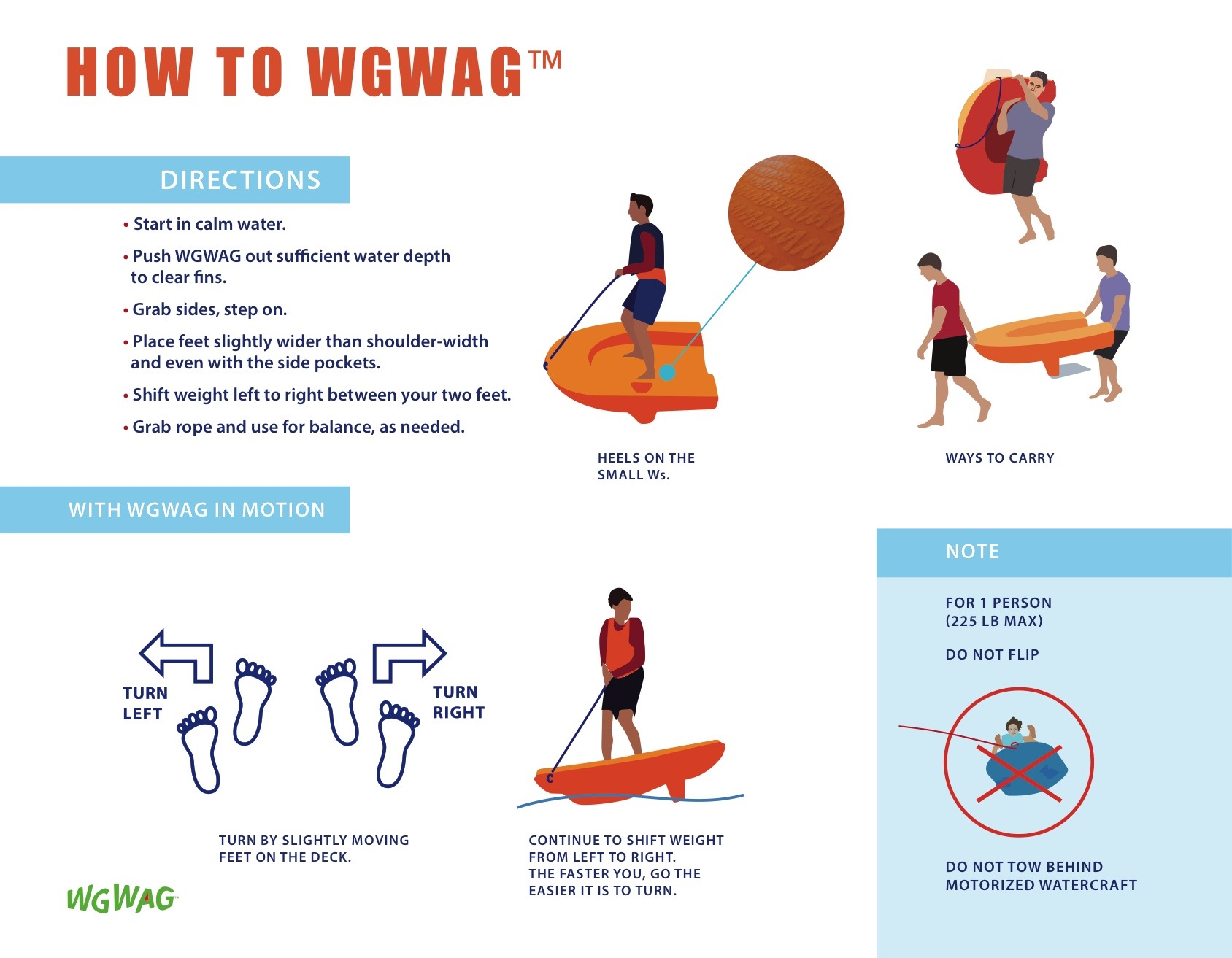 wgwag-how.jpg